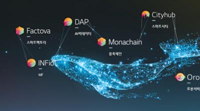 LG CNS, 글로벌 3각 블록체인 공조체제 구축…기술개발 가속화