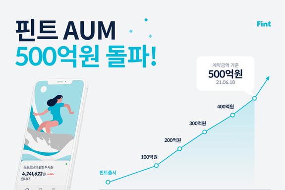 AI 간편투자 금융 플랫폼 핀트, 투자일임 자산 500억 돌파…'1년 새 4.5배 이상 증가'